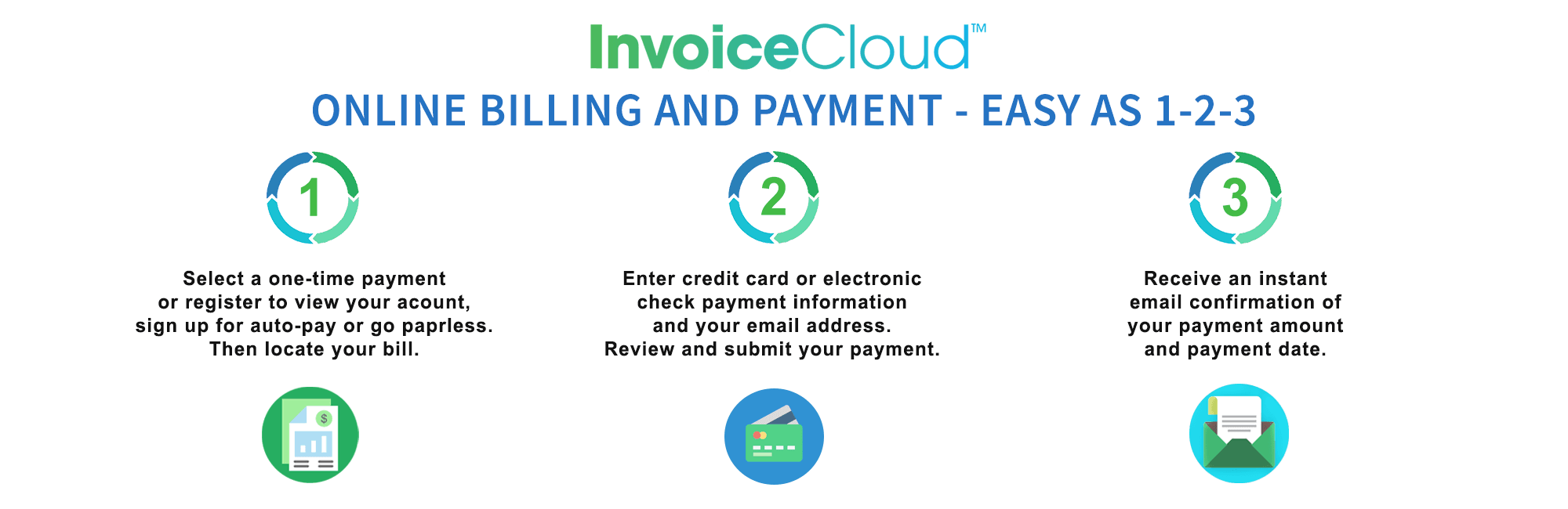 Invoice Cloud_Easy as 1-2-3 Website Graphic