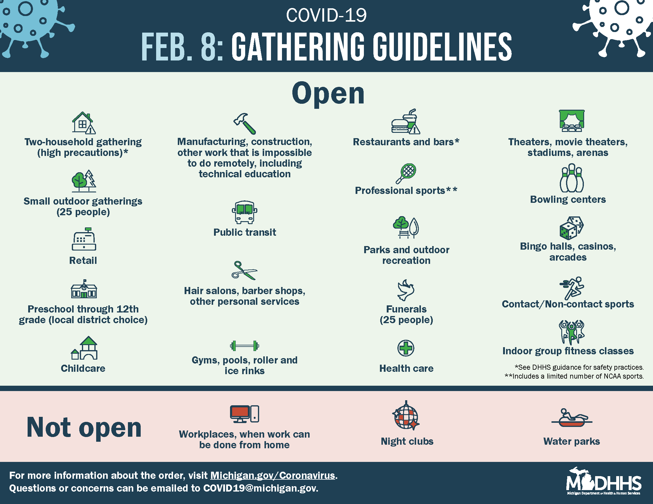 2-8_COVID_Gathering_Guidelines_v2_715542_7 Opens in new window